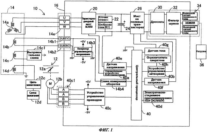 Инверторный генератор и способ управления таким генератором