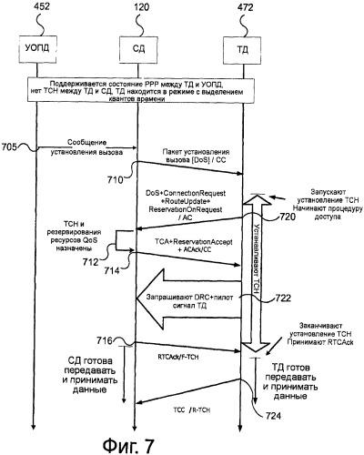 Объединение сигналов связи для эффективности