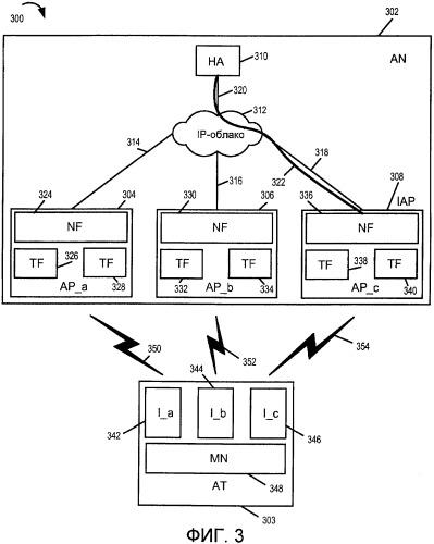 Эффективные способы и устройства адресации беспроводных линий связи