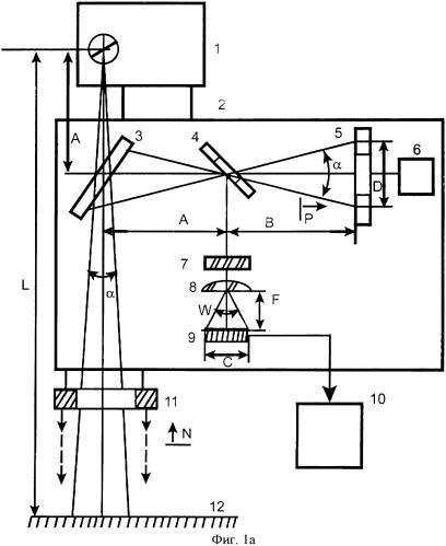 Лазерный центратор для рентгеновского излучателя