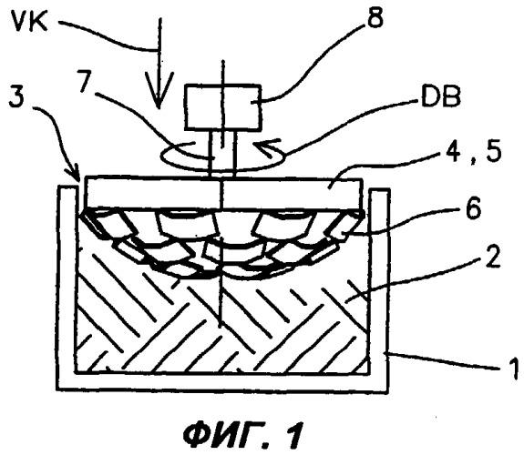 Способ и устройство для уплотнения убранной массы для получения силоса