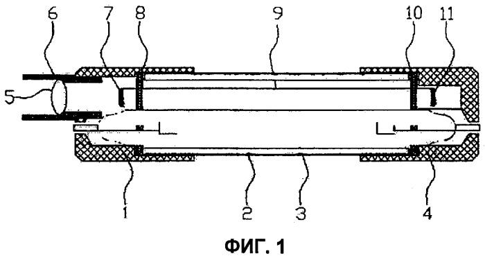 Измеритель уровня глюкозы с прокалывающим устройством на основе er:аиг-лазера