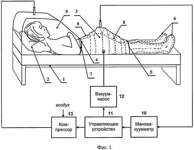 Универсальный аппарат для абдоминальной декомпрессии и нормоксической баротерапии
