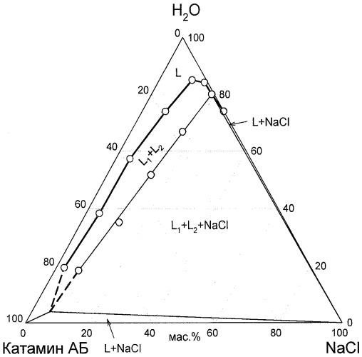 Экстракционная система для извлечения ионов таллия(iii) из водных растворов