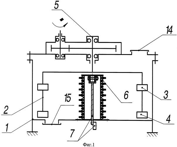 Роторный смеситель с тарельчато-пружинным вибровозбудителем