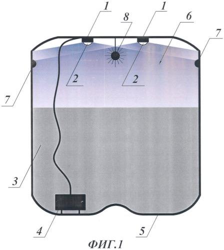 Система антивзрывной защиты емкости