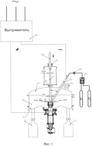 Способ получения сферических гранул жаропрочных и химически активных металлов и сплавов, устройство для его осуществления и устройство для изготовления исходной расходуемой заготовки для реализации способа