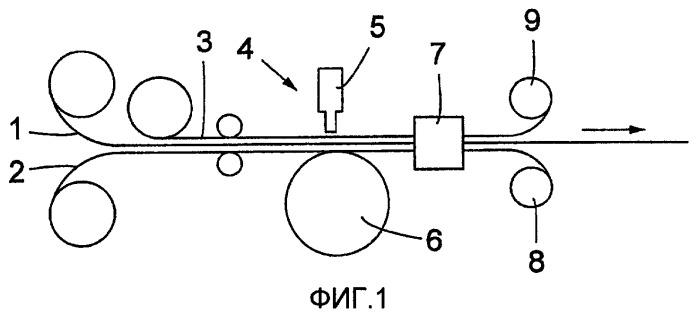 Способ перфорирования термоплавкого материала