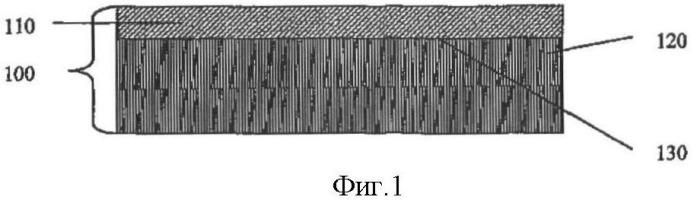 Способ изготовления древесных слоистых материалов при использовании быстроотверждающихся клеев при температуре окружающей среды