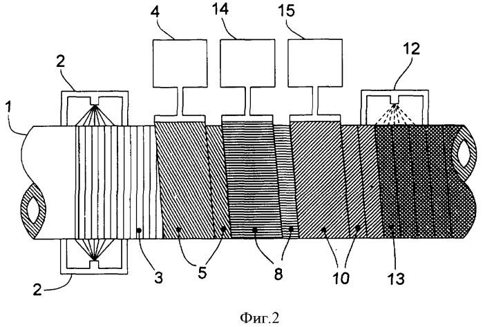 Многослойное полимерное коррозионно-стойкое покрытие с улучшенными свойствами