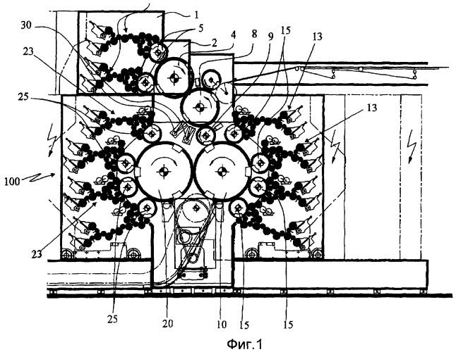 Печатная машина с модульной дополнительной печатной группой