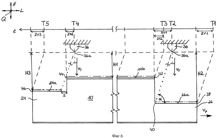 Способ нанесения печатного рисунка на облицовочную панель