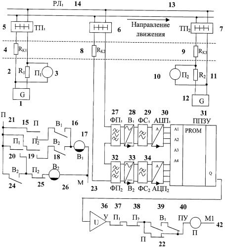 Способ контроля свободности рельсовой линии и устройство для его осуществления