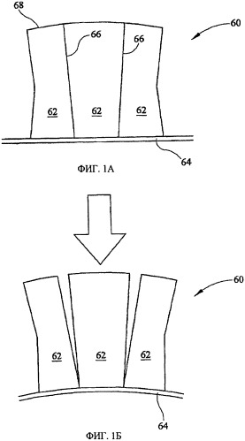 Формирование клапана изогнутой сигаретной пачки на изогнутых поверхностях