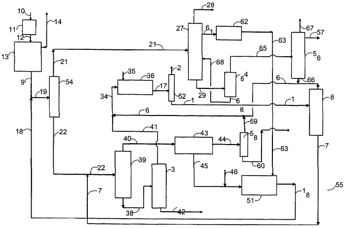 Комплексный способ получения ароматических углеводородов