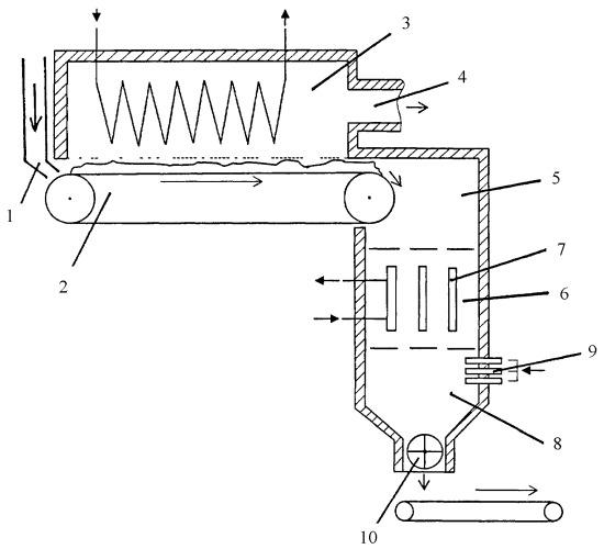 Способ термоокислительного коксования и устройство для его осуществления