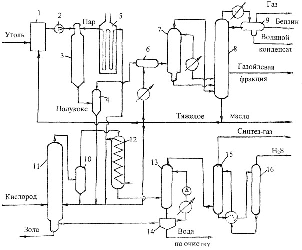Способ комплексной переработки углей и установка для его осуществления