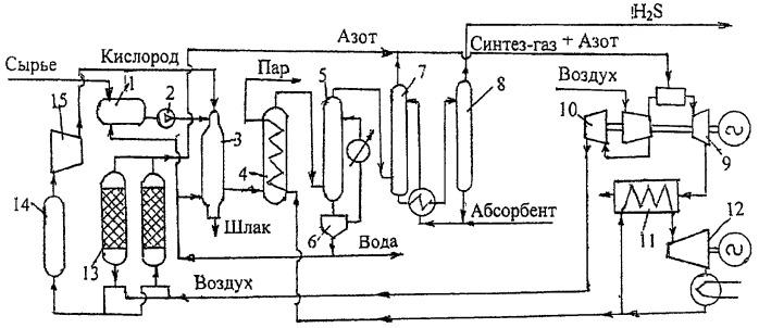 Способ внутрицикловой газификации топлив и генерации электроэнергии и установка для его осуществления