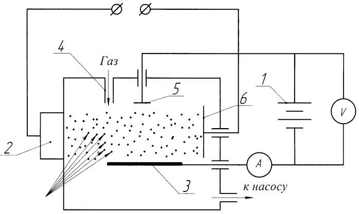 Способ ионного азотирования стали