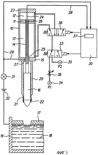 Устройство для пробивания корки, предназначенное для пробивания корки, образовавшейся на поверхности ванны жидкого металла