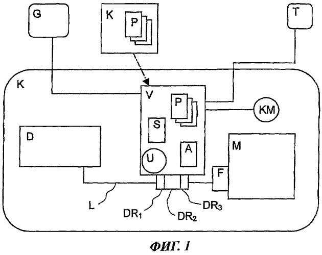 Устройство для топливной системы транспортного средства с приводом от двигателя внутреннего сгорания