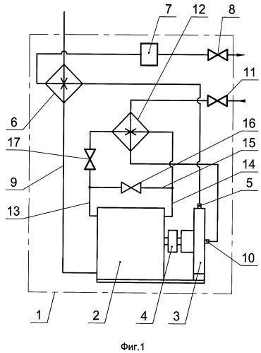 Система теплоутилизации тепловой энергии двигателя внутреннего сгорания автономного источника энергообеспечения