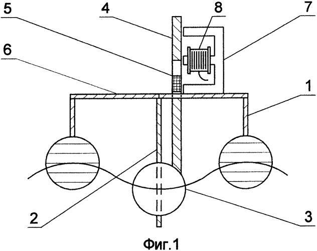 Электрогенератор гидроволновой штоковый сердечниковый