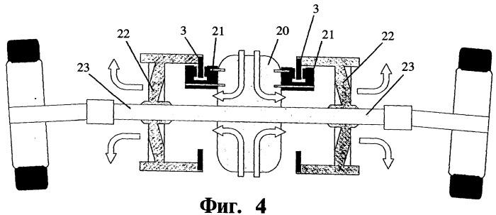 Тормозная система (варианты) и транспортное средство