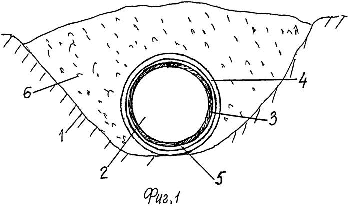 Способ прокладки подземного трубопровода в зонах с повышенной сейсмичностью