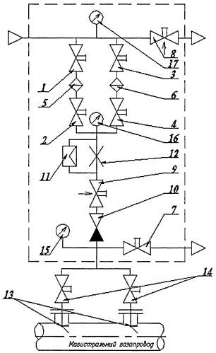 Система подачи метанола в трубопровод