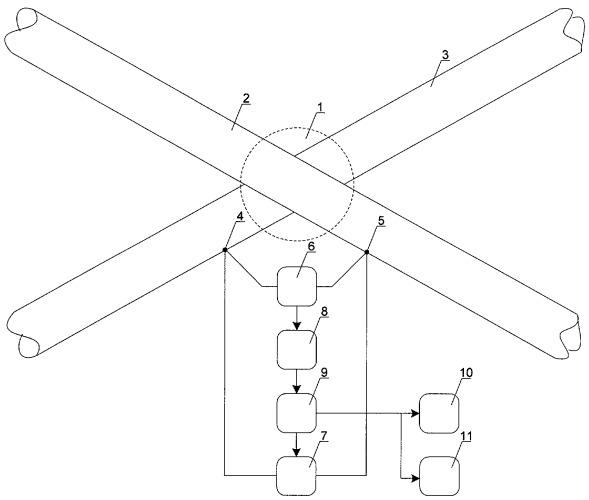 Способ контроля технического состояния пересечений магистральных трубопроводов и система для его реализации