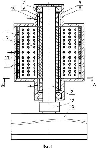 Гидромеханический теплогенератор