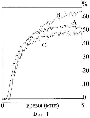 Способ диагностики резистентности к ацетилсалициловой кислоте