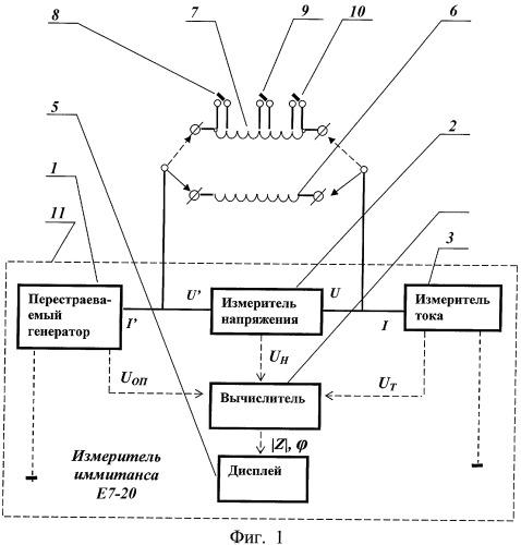 Способ контроля электрических обмоток на короткое замыкание