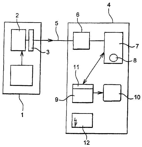 Устройство и способ контроля состояния оборудования