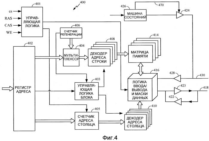 Способ и устройство для предоставления возможности совместной передачи сигналов о прерывании общей шины в многоранковой подсистеме памяти