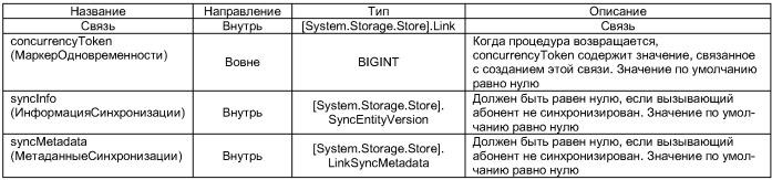 Системы и способы манипулирования данными в системе хранения данных