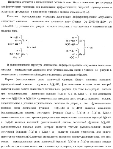 Функциональная структура процедуры логического дифференцирования d/dn аналоговых сигналов ±[ni]f(2n) с учетом их логического знака n(±) (варианты)