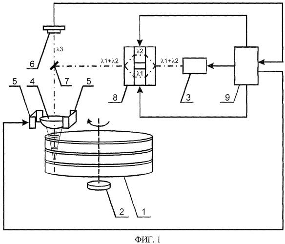 Устройство для записи-стирания-считывания информации в многослойном оптическом диске