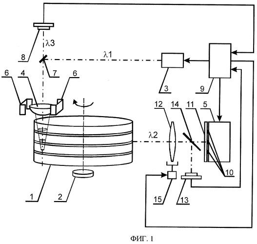 Устройство для записи-считывания информации в многослойном оптическом диске