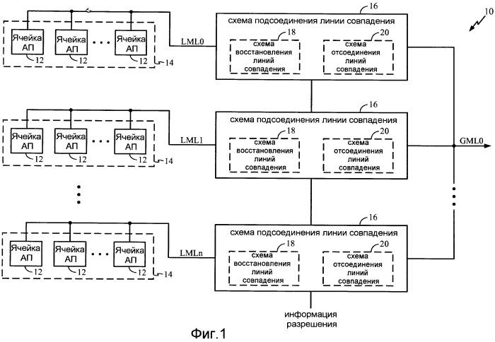 Способ и устройство для уменьшения потребляемой мощности в ассоциативной памяти