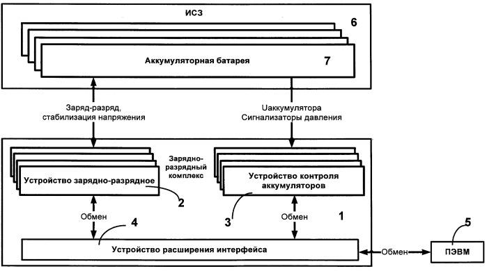 Способ наземной эксплуатации никель-водородной аккумуляторной батареи в составе искусственного спутника земли