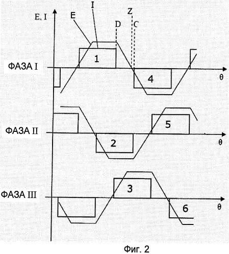 Способ и управляющее устройство для управления электродвигателем с внутренними постоянными магнитами