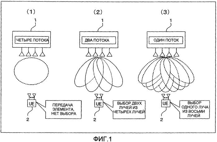 Способ беспроводной передачи, беспроводной передатчик, беспроводной приемник