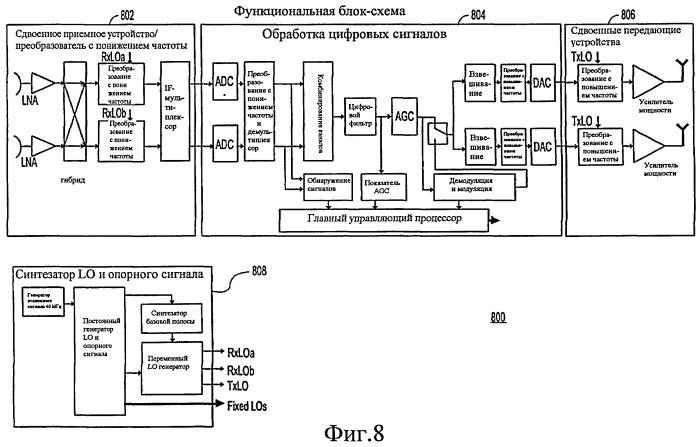 Технологии повторителя для системы с множеством входов и множеством выходов с использованием формирователей диаграммы направленности
