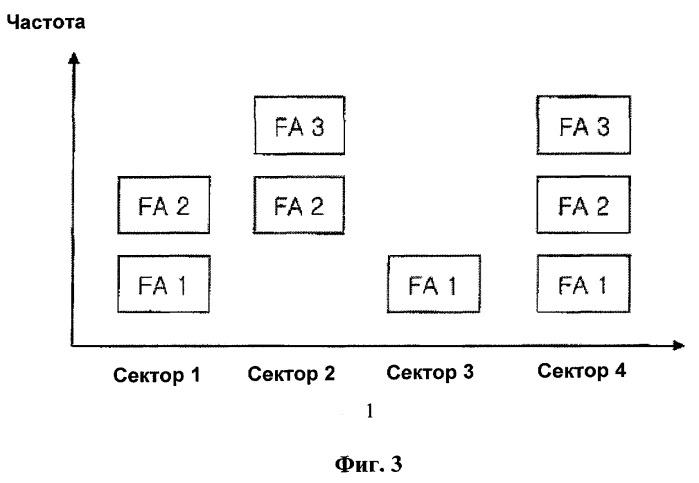 Способ выделения каналов множественного доступа с кодовым разделением каналов (cdma)