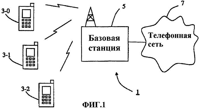 Назначение поднесущей для управляющих данных в системе связи