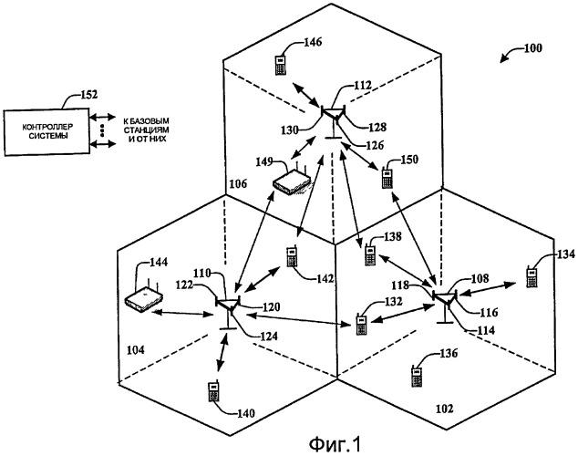 Структуры кадров для систем беспроводной связи