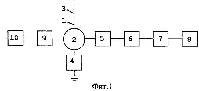 атмосферного электричества