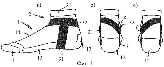Носок (варианты)